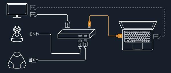 konftel hub occ anslutning konftel occ hub Konftel OCC Hub USB-A